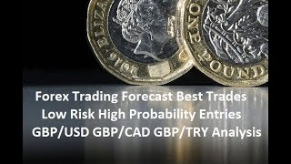 Forex Trading Forecast Best Trades GBP/USD GBP/CAD GBP/TRY 26/08