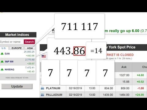 Strange Dow Indeed! 711-117. 7777. 444 - 666 - 383- Shake Tremble Quake!