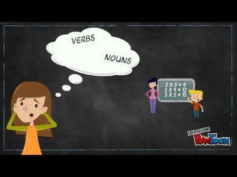 Bilingual Education vs. English Immersion
