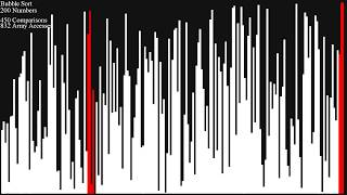 *SEIZURE WARNING* 50+ Sorts, Visualized - Bar Graph