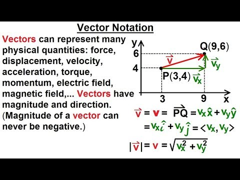 Calculus 3: Vector Calculus in 2D (1 of 39) Vector Notation