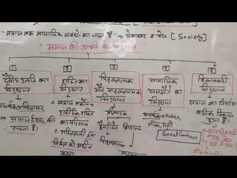 P-2 SOCIOLOGY Basic concept for Rpsc 2nd grade SSt by DrAjay