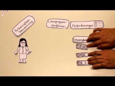 Personalbeurteilung - einfach erklärt! - YouTube