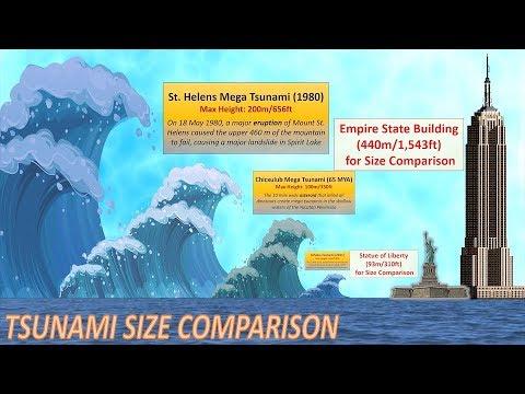 Tsunami Height Comparison - YouTube