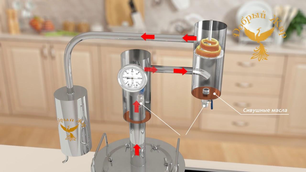Обзор самогонного аппарата триумф купить самогонный аппарат с тенами в москве