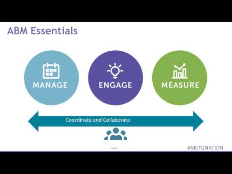 The Essentials of Account Based Marketing ABM
