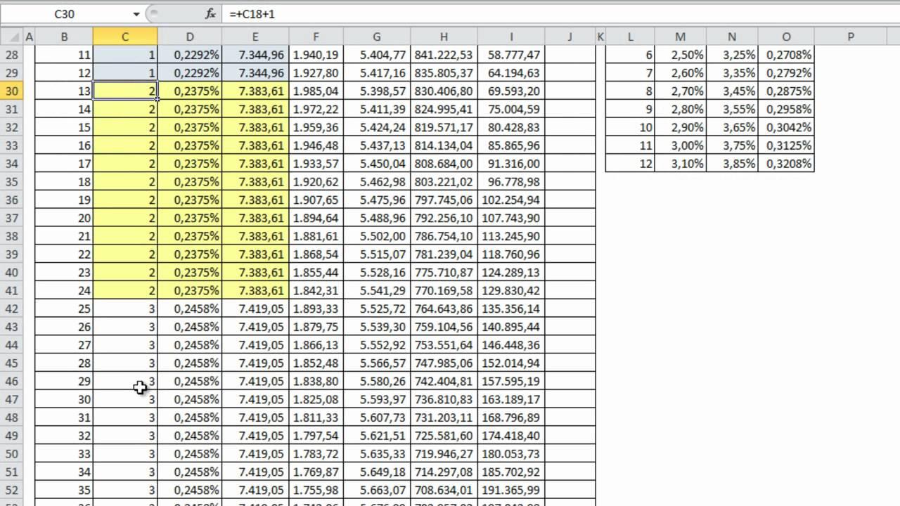 préstamo a tipo variable con amortización anticipada p0801 youtube