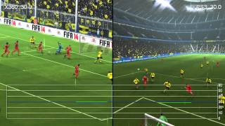 FIFA 14: Xbox 360 vs. PlayStation 3 Frame-Rate Tests
