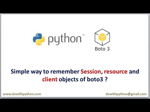 Simple way to remember Session, resource and client objects