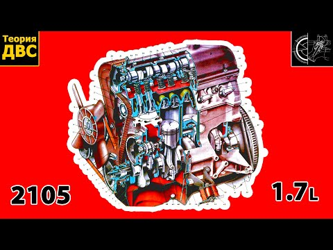 Теория ДВС: мотор ВАЗ-2105 1.7 л