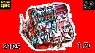 видео Двигатель ВАЗ 2105: тюнинг и капитальный ремонт