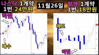 뉴노멀차트 11월26일 나스닥 24만원 항셍 18만원