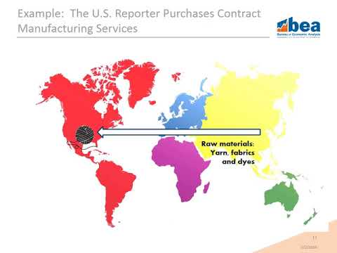 Contract Manufacturing Video
