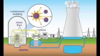 Energy: Forms and Changes - Sources of Energy