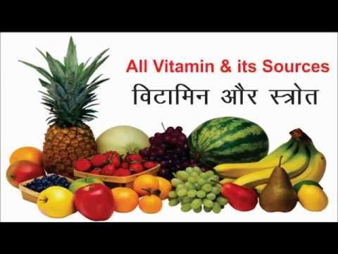 Vitamin chart also rh youtube