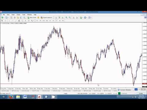 Currency Spotlight: NZD/USD 4H, AUD/CAD and USD/SGD Daily Charts - 10/17/13