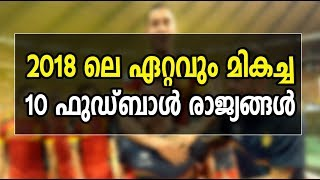 Top 10 Football Countries in the World |FiFa World Ranking 2018