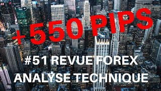 REVUE FOREX ANALYSE TECHNIQUE #51 -6 Avril 2019 MASTER FENG TRADING
