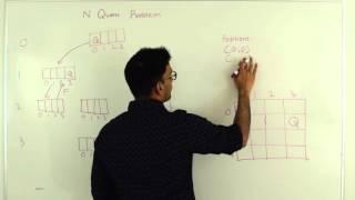 N Queen Problem Using Backtracking Algorithm