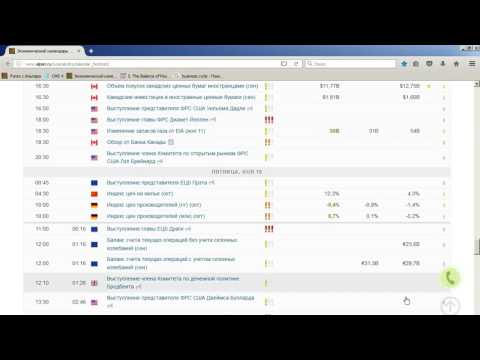 Среднесрочный анализ валютных курсов от 18.11.2016