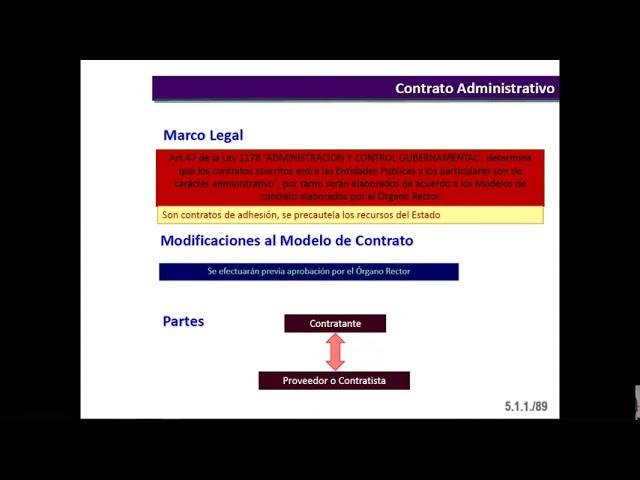 CURSO RESOLUCIÓN DE CASOS PRÁCTICOS EN PROCESOS DE CONTRATACIÓN ESTATAL - Clase 11