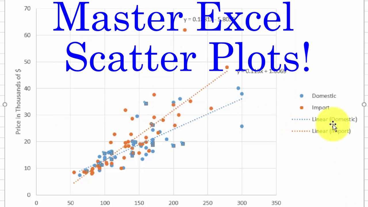 Excel: Two Scatterplots and Two Trendlines