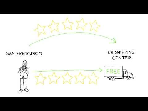 International Shipping Made Easy with the eBay Global Shipping Program