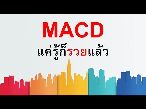 EP.3 ทำความรู้จักกับ MACD และการตั้งค่าให้ใช้งานง่ายขึ้น