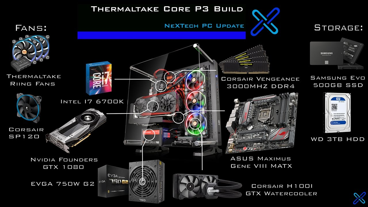 Thermaltake Core P3 Build Nextech Pc Update Youtube