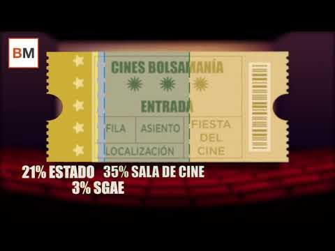 ¿Cómo se divide el precio de la entrada de cine?