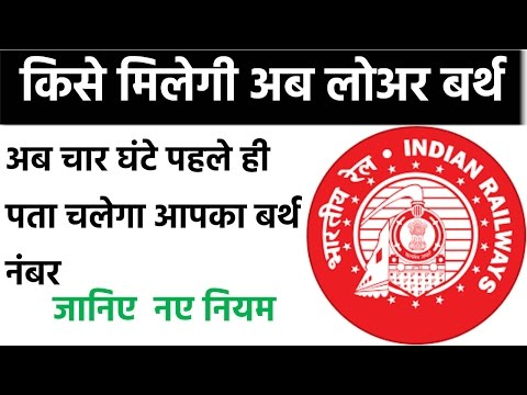 indian railway reservation system | new rules -2017