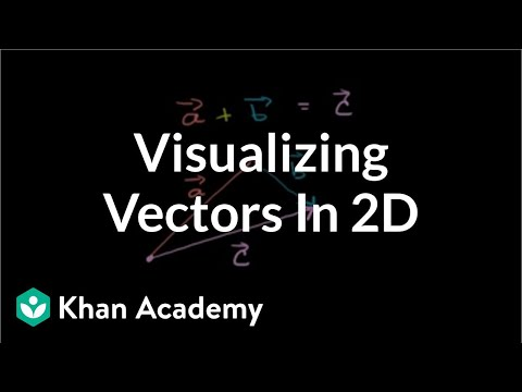 Visualizing vectors in 2 dimensions | Two-dimensional motion | Physics |  Khan Academy
