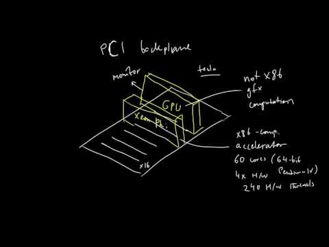 PCIe Backplane Based Computer Architecture