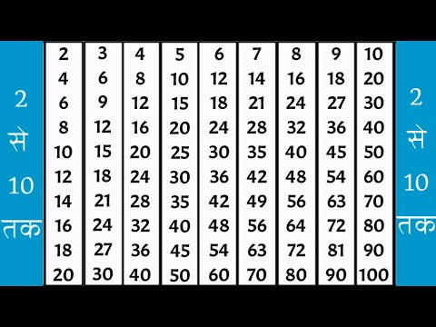 Pahada 2 Se 10 Tak। 2 Ka Pahada (पहाड़ा 2 से 10 तक हिंदी में)  Number Song