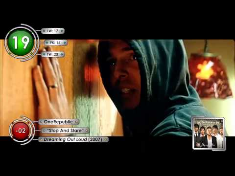 Canadian Hot 100 - Top 50 Singles (05/10/2008)