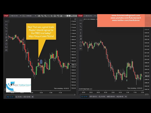 100819 -- Daily Market Review ES CL NQ - Live Futures Trading Call Room