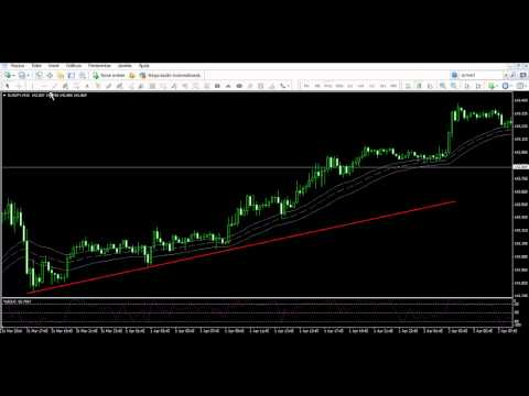 estratégia-day-trade-forex