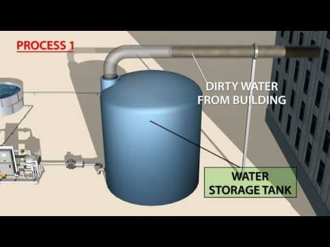 GWT Electrocoagulation Wastewater Treatment Systems Video