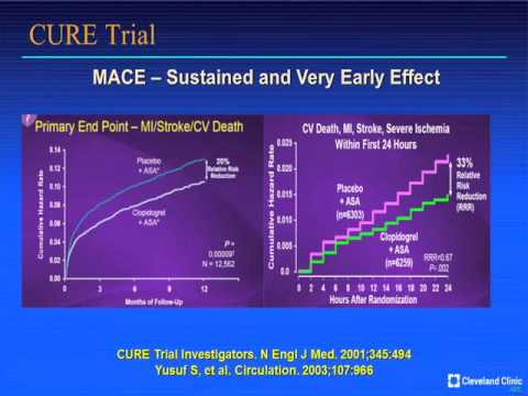 The Changing Face of Dual Anti-Platelet Therapy: Implications for the Internist