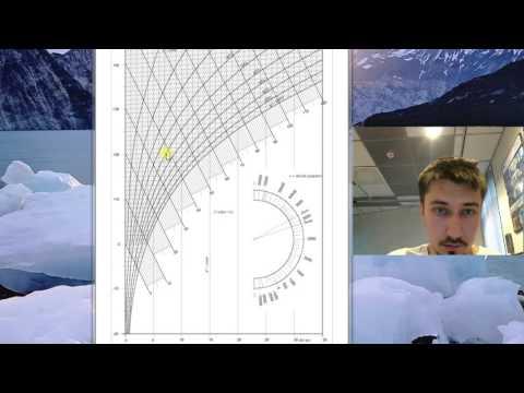 Вентиляция и кондиционирование: как пользоваться I-D (h-d) диграммой.