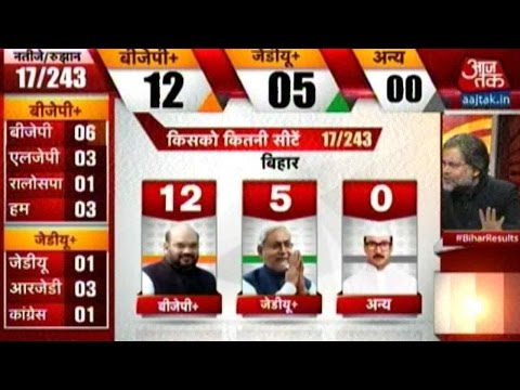 Bihar Election 2015:  Counting All Set To Begin