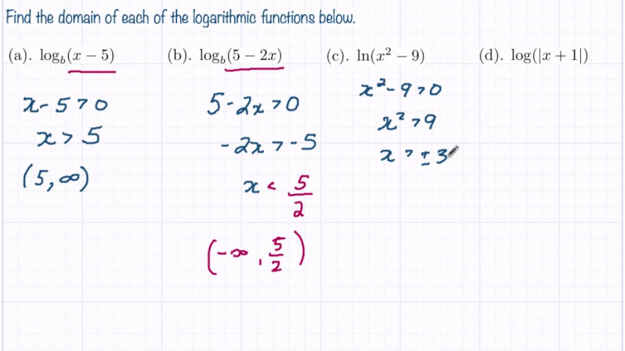 Finding the domain of logarithmic functions youtube finding the domain of logarithmic functions ccuart Image collections