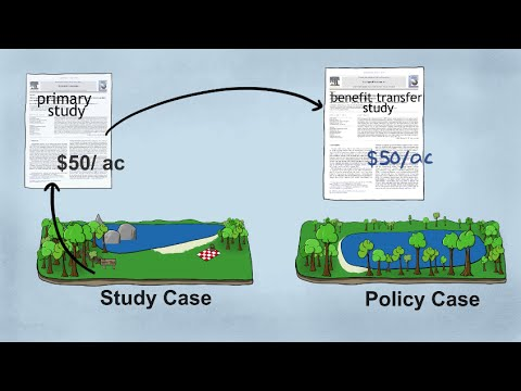 Valuation of Ecosystem Services: Benefits Transfer Study
