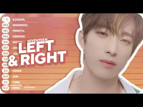 SEVENTEEN - Left & Right Line Distribution (Color Coded)