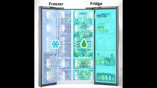 Samsung 674 L Frost Free Side by Side Refrigerator