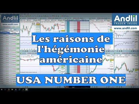 Les raisons de l'hégémonie américaine