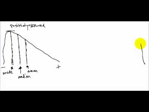 Skewed Distributions and Mean, Median, and Mode (Measures of Central Tendency)