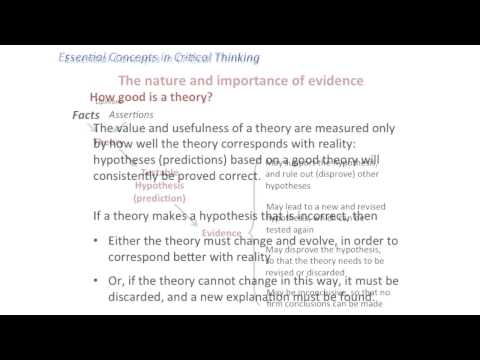 1.1. CT - Essential Concepts for Critical Thinking