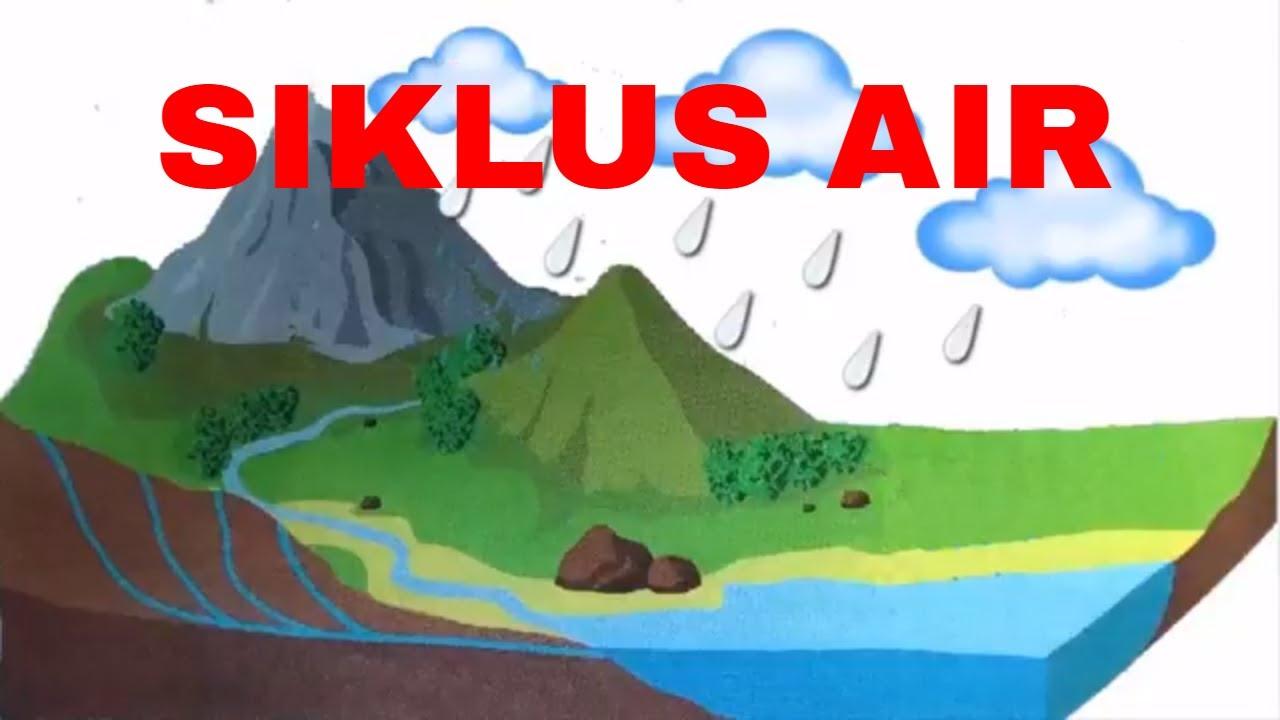 Video Pembelajaran Tentang Siklus Hidrologi Youtube