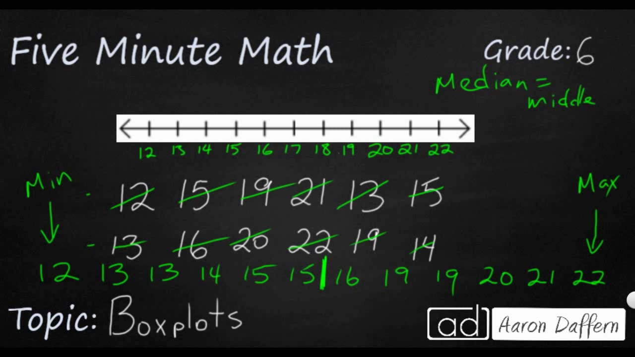 hight resolution of 6th Grade Math Review: Day 12